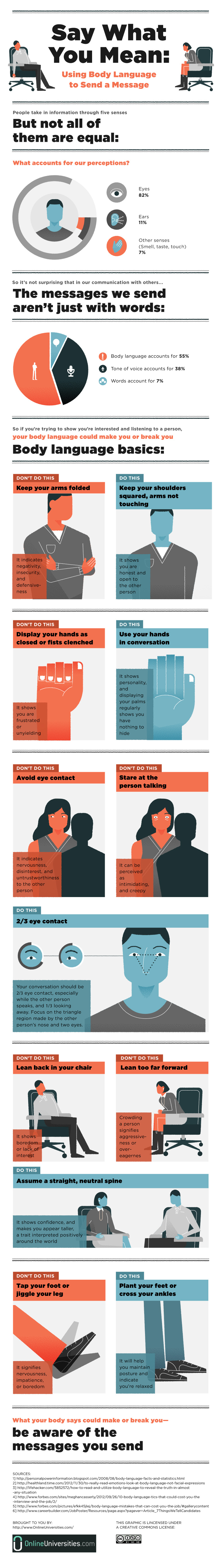 say-what-you-mean-infographic